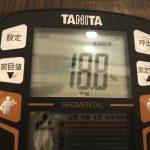 体脂肪率が◯◯%減りましたっ!
